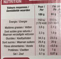 Vacherin Vanille Framboise 1200 Millilitres - Informations nutritionnelles