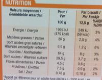 Biscuits pour le Petit déjeuner miel & chocolat - Informations nutritionnelles - fr