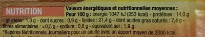Saucisses blanches - Informations nutritionnelles