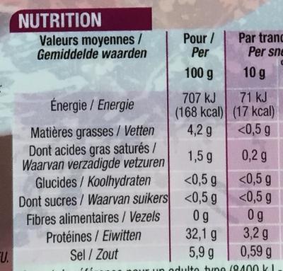 Noix de jambon sèche (10 tranches fines) - Informations nutritionnelles - fr