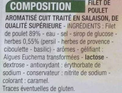 Blanc de poulet aux herbes - Ingrediënten