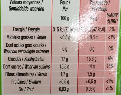 Compote Pomme fraise, allégée en sucres (x 4) - Informations nutritionnelles