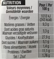 Jambon Emmental - Nutrition facts