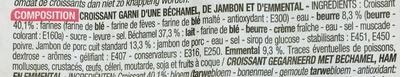 Croissant jambon emmental - Ingredients