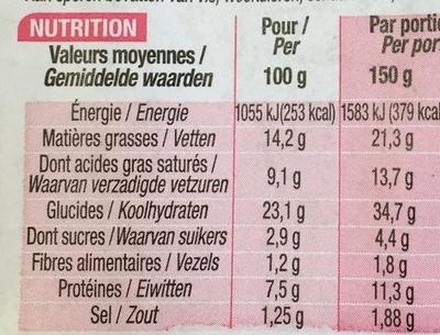 Croissant jambon emmental - Nutrition facts