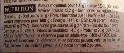 Choucroute Royale 1 Kilo - Informations nutritionnelles - fr