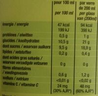 100% pur jus d'Orange sans pulpe - Informations nutritionnelles - fr