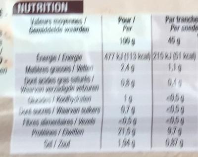 Jambon supérieur Braisé Sans Couenne (4 Tranches) - Informations nutritionnelles