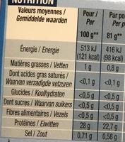 Filets de Thon au naturel - Informations nutritionnelles