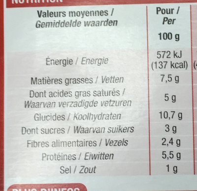 Gratin pommes de terre jambon à la crème fraîche - Informations nutritionnelles