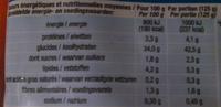 Riz à la méditerranéenne express - Informations nutritionnelles