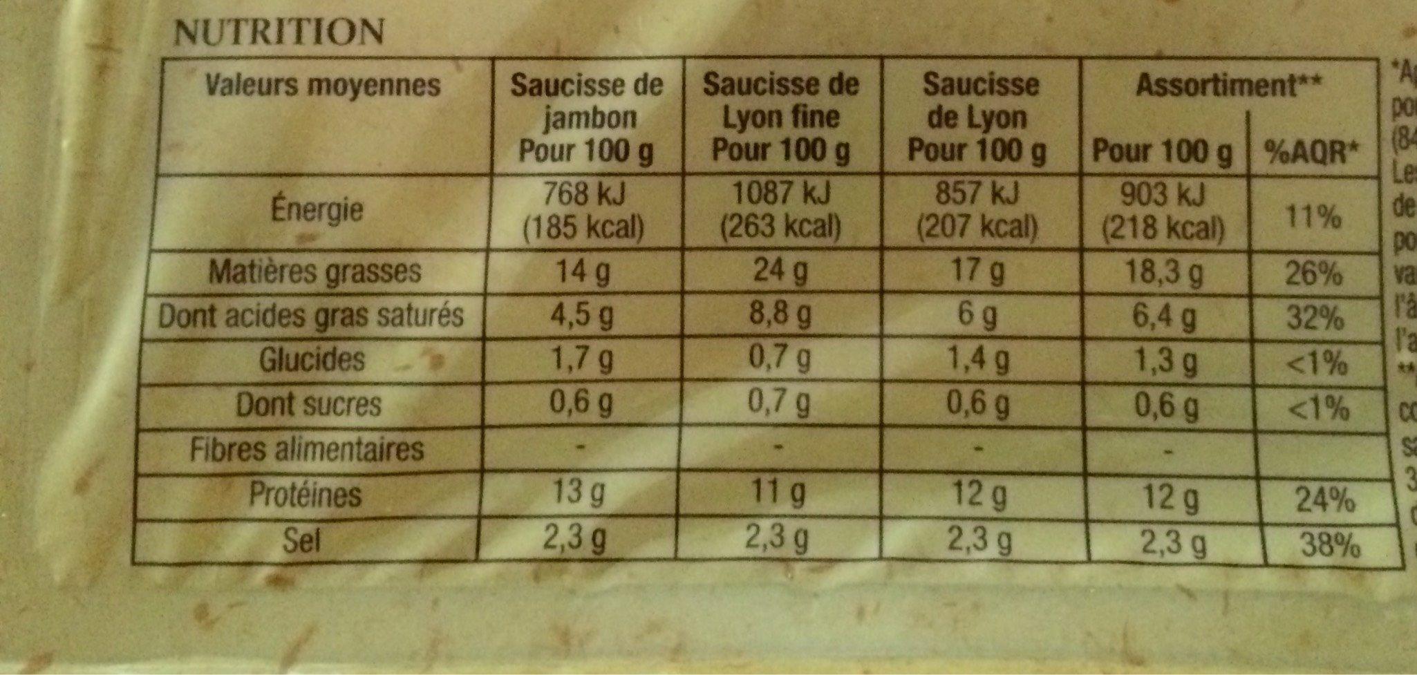 Assortiment Alsacien - Nutrition facts - fr