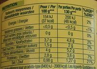 Petits Pois Très Fin Et Jeunes Carottes 265 Grammes - Voedingswaarden - fr