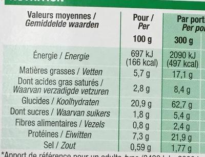 Pennes aux fromages, Surgelé - Informations nutritionnelles