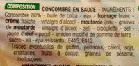 Concombre au Yaourt - Ingredients