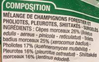 Mélange De Champignons Forestier, 450 Grammes, Marque Cora - Ingrediënten - fr