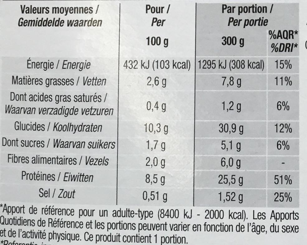 Thon à la provençale et son blé - Informations nutritionnelles - fr