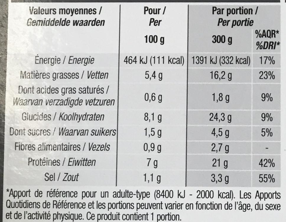 Parmentier de poisson à la ciboulette - Voedingswaarden - fr