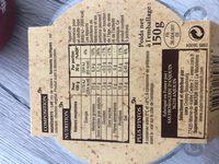 Selles-sur-Cher - Ingredients - fr