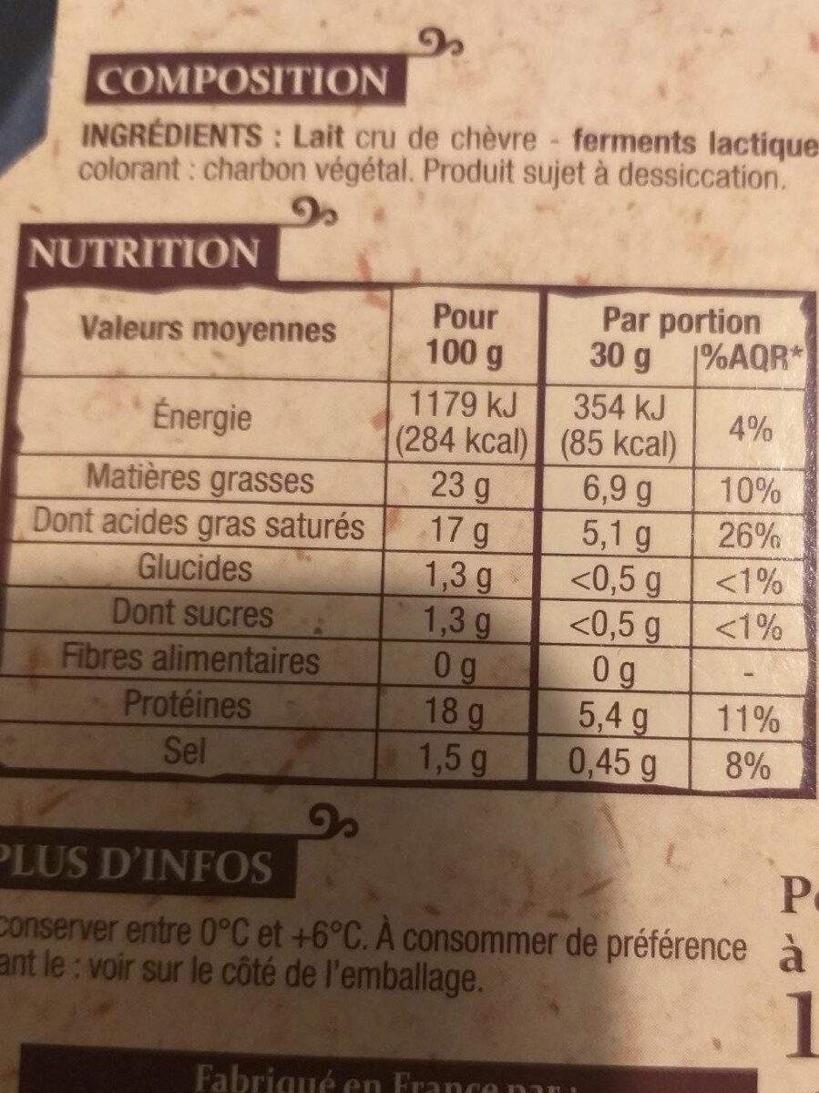 Selles-sur-Cher - Voedingswaarden - fr