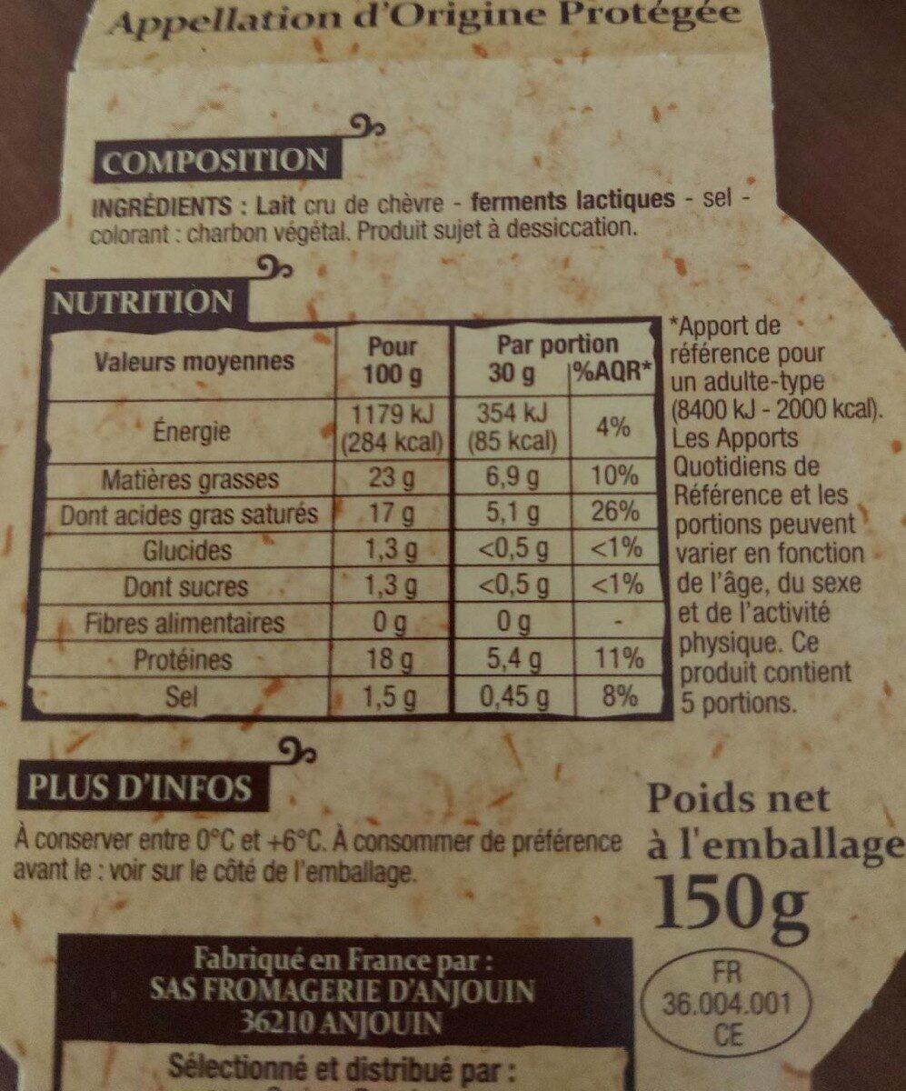 Selles-sur-Cher - Nutrition facts - fr