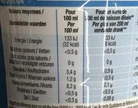 Sirop parfum Grenadine sans sucres - Informations nutritionnelles - fr