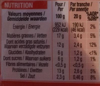Fondu pour Burger (10 tranches) - (17 % MG) - Voedingswaarden - fr