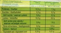 10 Œufs de Poules Élevées en Plein Ar Bio - Nutrition facts