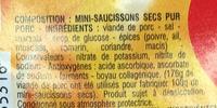 Mini saucissons secs - Ingrédients