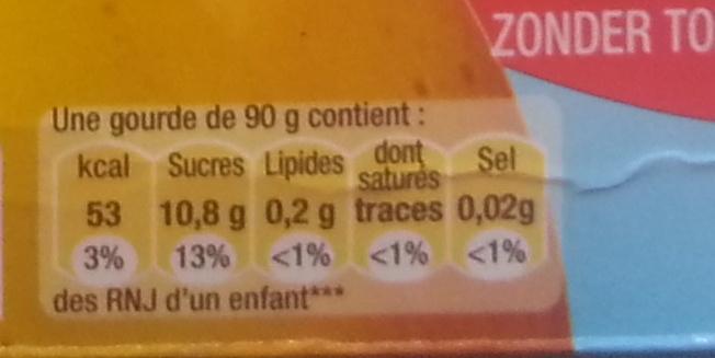 Sans sucres ajoutés, Pomme abricot pêche (x 4) - Nutrition facts - fr