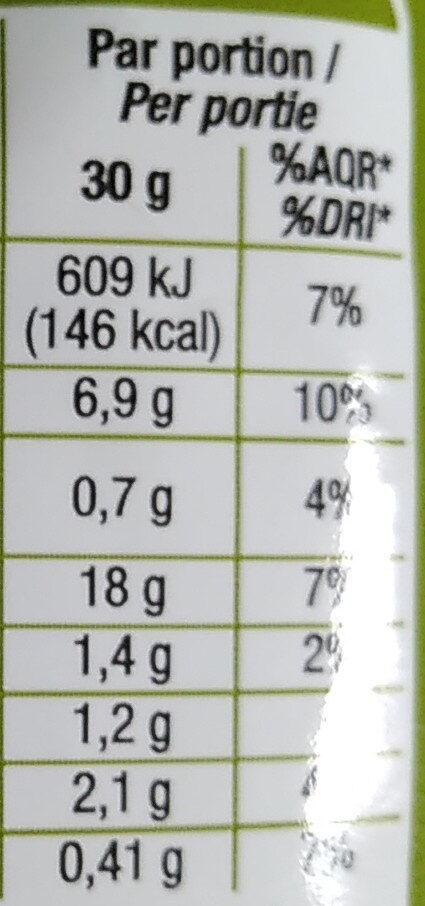 Soufflés à l'Oignon - Informations nutritionnelles