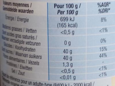 Confiture allégée Pêche - Informations nutritionnelles - fr