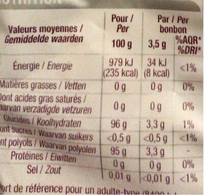 Mini-bonbons sans sucres parfum fruits - Informations nutritionnelles - fr