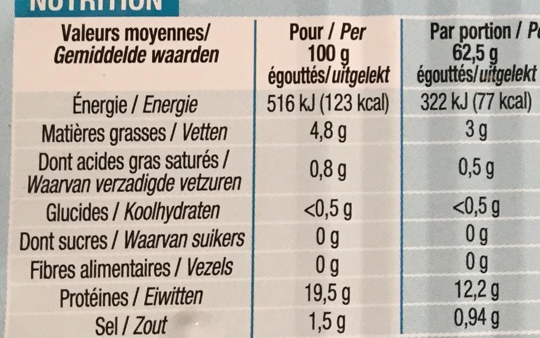 Saumon au naturel - Nutrition facts
