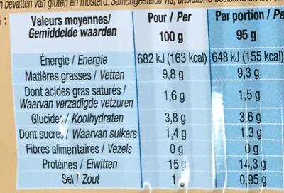 Saumon sauce citron - Nutrition facts