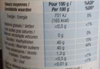 Confiture allégée Fraise - Informations nutritionnelles - fr