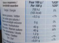 Confiture allégée Abricot - Informations nutritionnelles - fr
