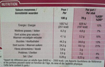 Tarte Aux Framboises, Poids Total 470 Grammes, Marque Cora - Nutrition facts - fr