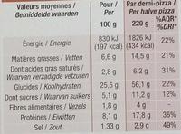 Pizza feu de bois Royale - Informations nutritionnelles - fr