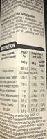 Saucisson Au Jambon - Informations nutritionnelles - fr