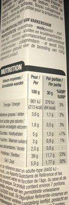 Saucisson Au Jambon - Informations nutritionnelles
