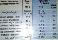 Galettes bretonnes - Informations nutritionnelles - fr