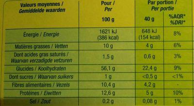 Muesli aux graines - Voedingswaarden