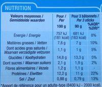 15 bâtonnets panés colin d'Alaska - Valori nutrizionali - fr