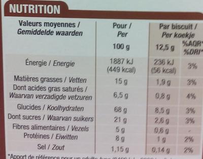 Biscuits Petit déjeuner céréales - Informations nutritionnelles