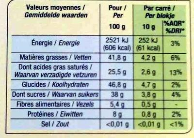 Noir dégustation Pérou - Informations nutritionnelles