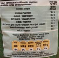 Farfalle (Qualité Supérieure) - Informations nutritionnelles - fr