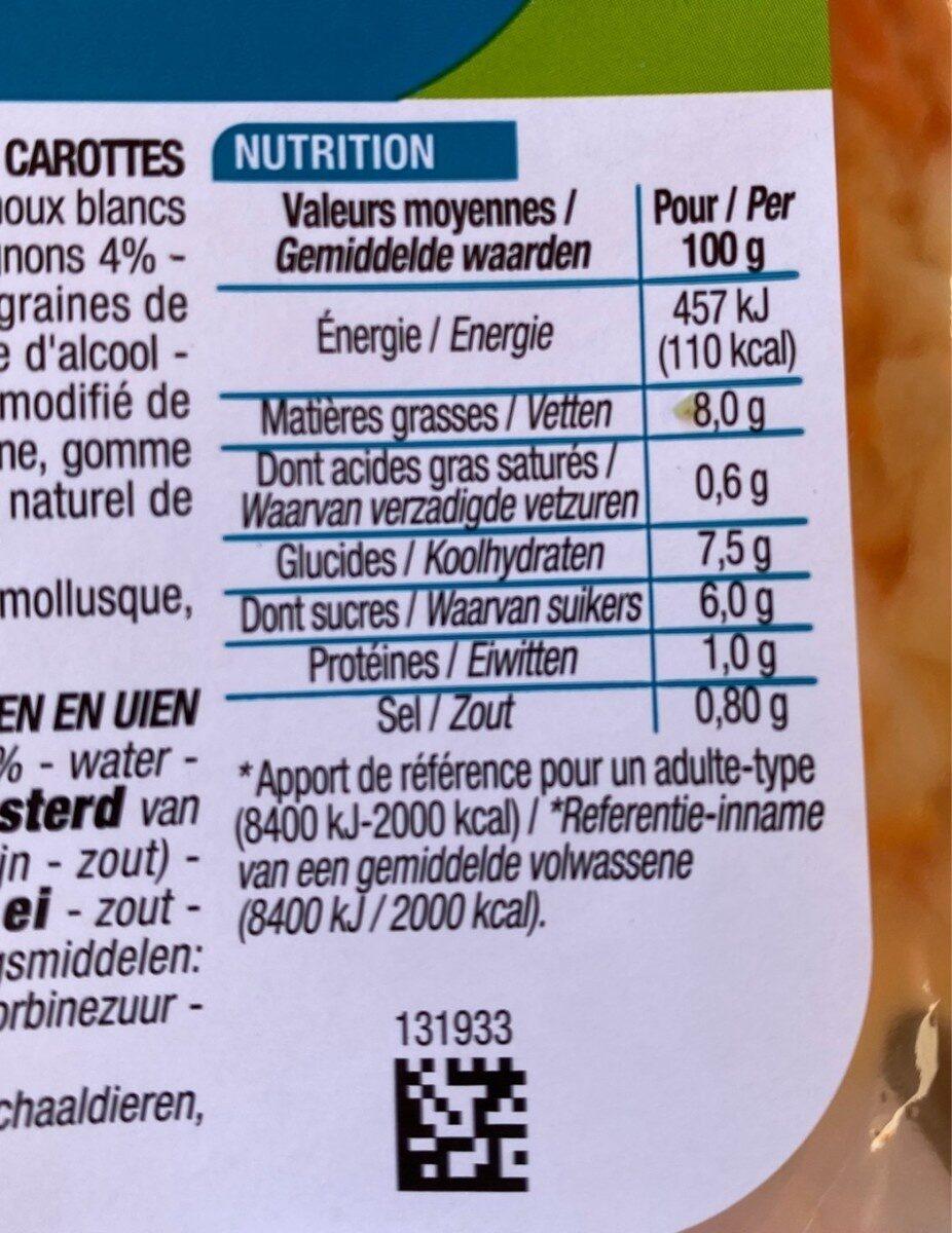 Coleslaw - Informations nutritionnelles - fr