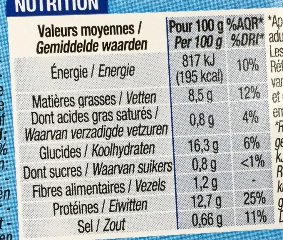 2 panés au merlan - Informations nutritionnelles - fr