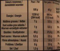Petits pains précuits graines de pavot & céréales - Nutrition facts